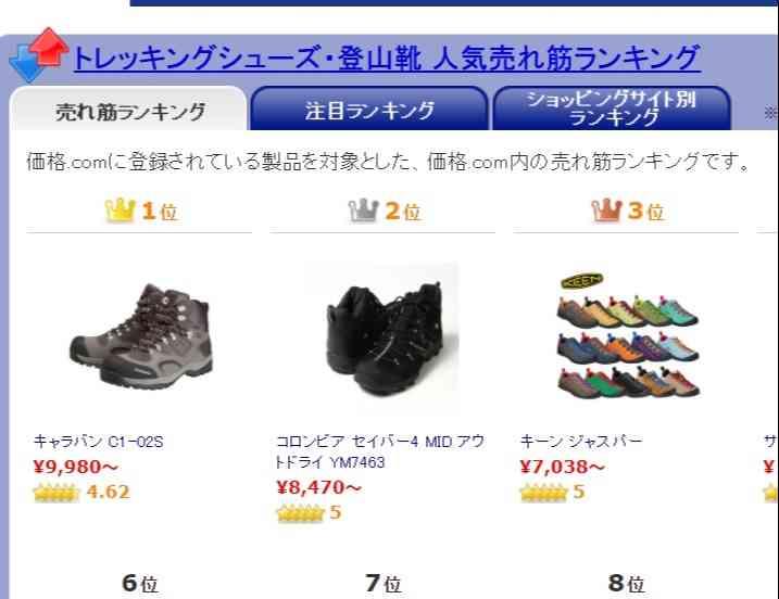 登山靴ランキング 価格コム