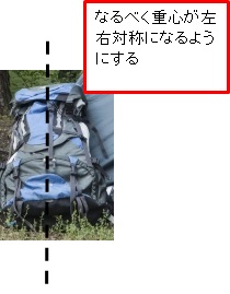 バックパックと男性とテント 左右対称