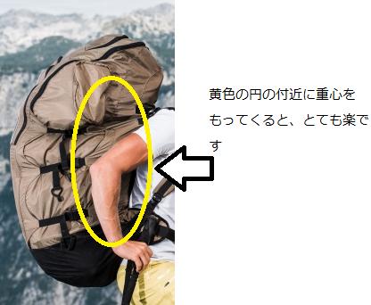 バックパックと若い男性 ザック背中の中心に荷物