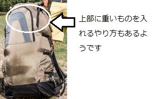バックパックと若い男性 ザックの上部に荷物