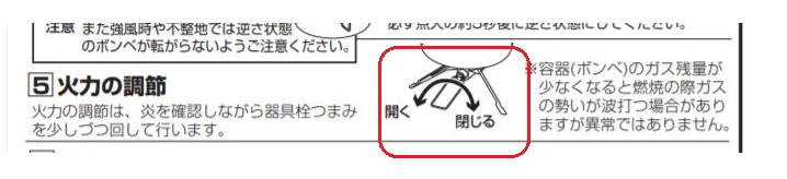 ストームブレイカー ガス火力調整説明