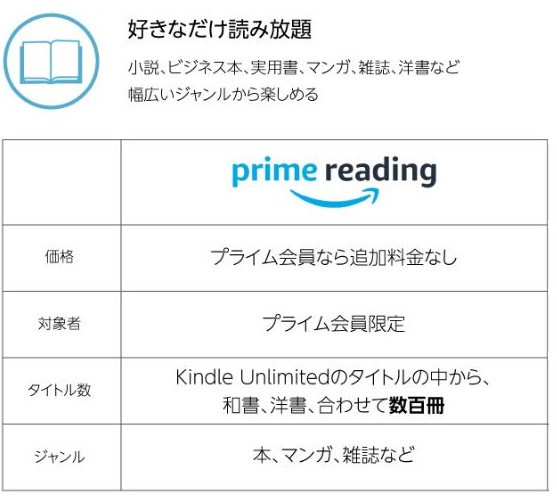 Amazon primereading 説明表
