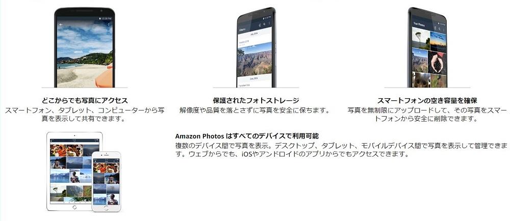 Amazon アマゾンフォト説明