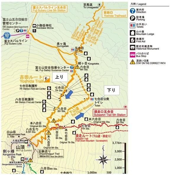 富士山 登山 吉田ルート 説明図