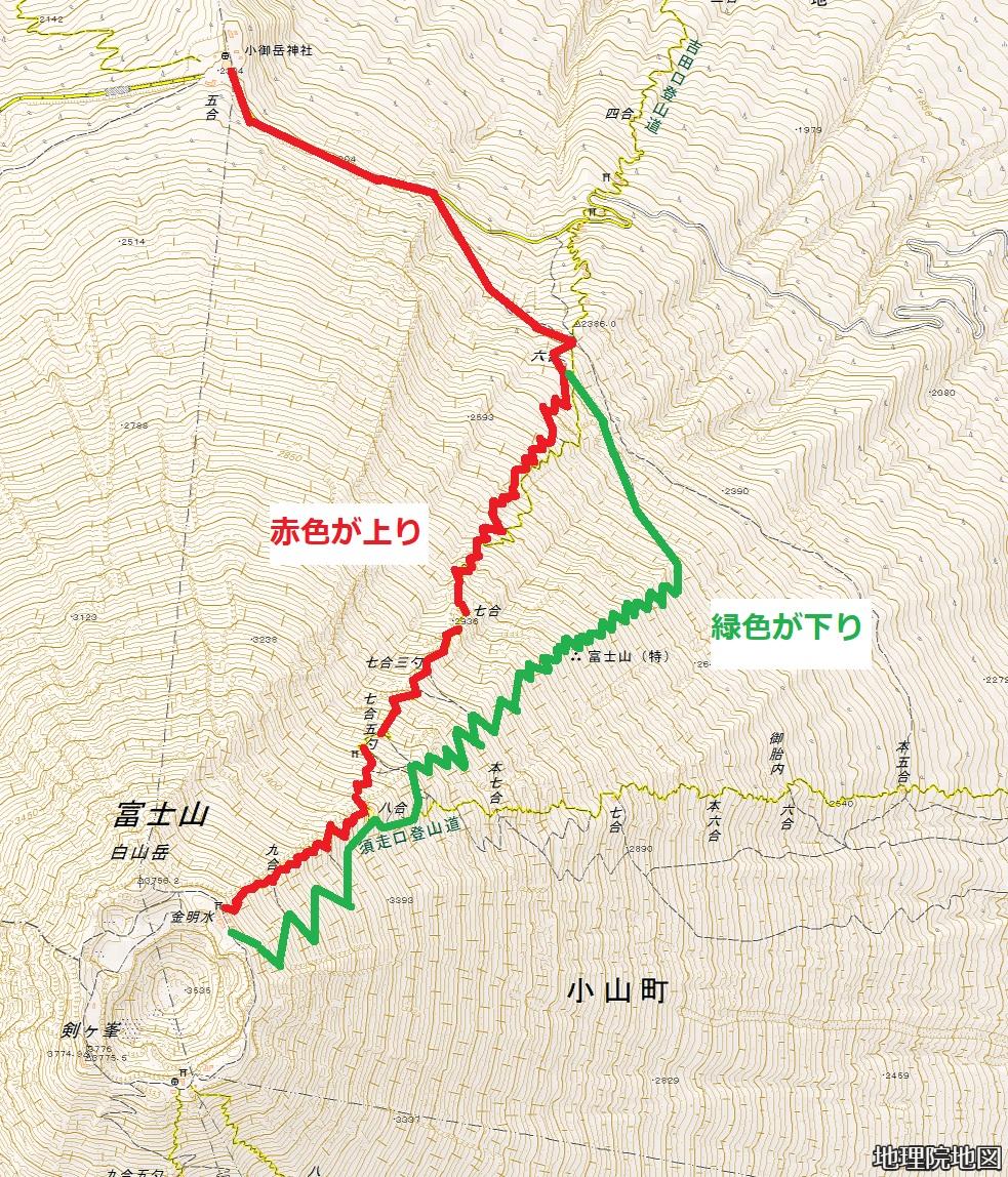 富士山 登山 吉田ルート 上りと下り
