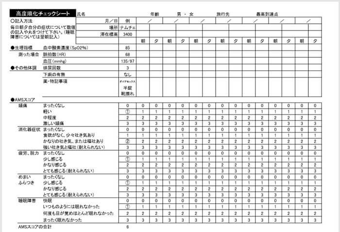 高度順応チェックシート(PDF) 日本登山医学会