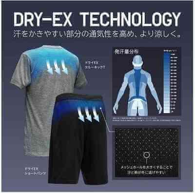 登山服装ユニクロのドライEXテクノロジー説明