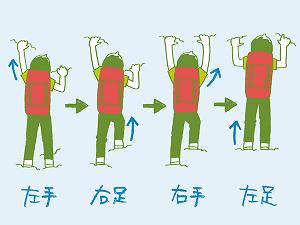 沢登り初心者へ 三点支持の登り方