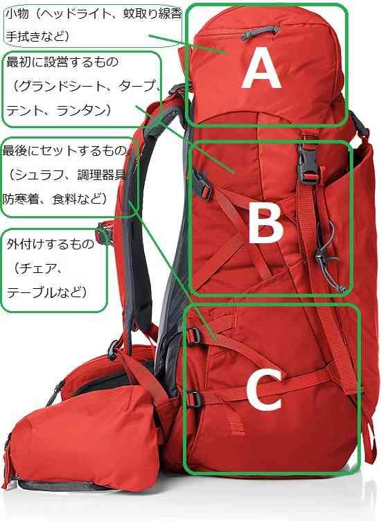 登山のパッキング ソロキャンプ編02-01