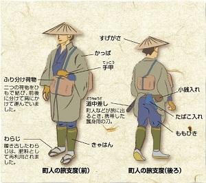 江戸時代の旅人の服装の説明