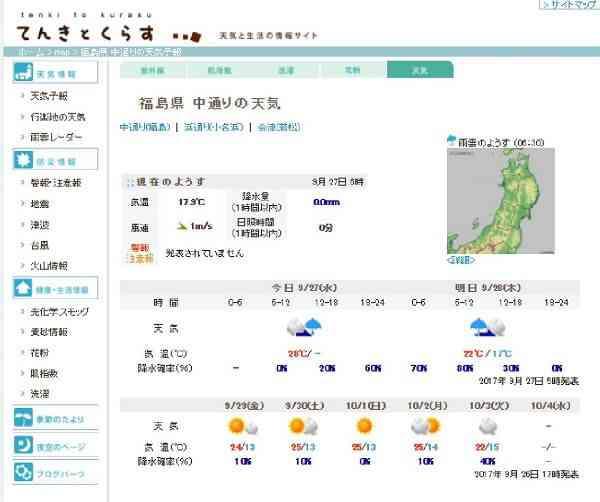 天気予報サイト てんきとくらすの平野部の予想画面
