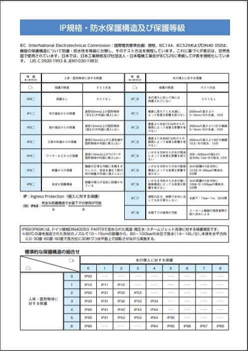 IP規格・防水保護構造及び保護等級 表